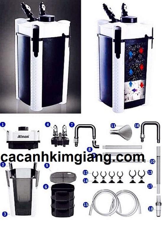 Cấu tạo máy lọc nước Atman AT-3338s
