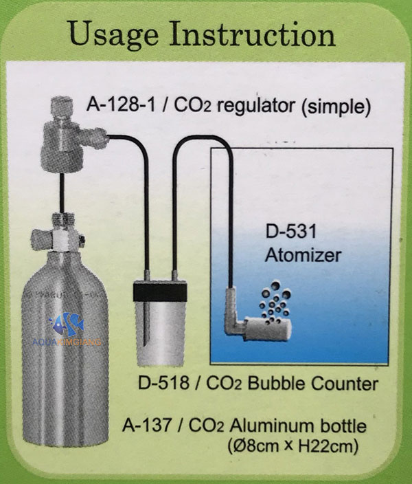 Cách sử dụng bộ đếm giọt CO2