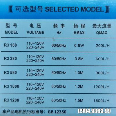 Các thông số chi tiết của Máy bơm đầu lọc R3