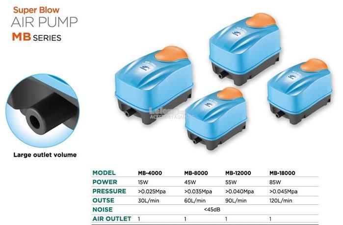Thông số kỹ thuật của các sản phẩm trong series máy sủi khí Periha MP